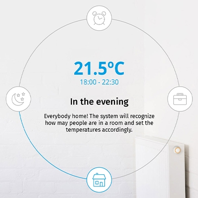 21.5°C