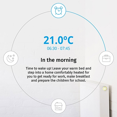 21.0°C
