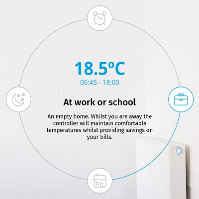 18.5°C @ 