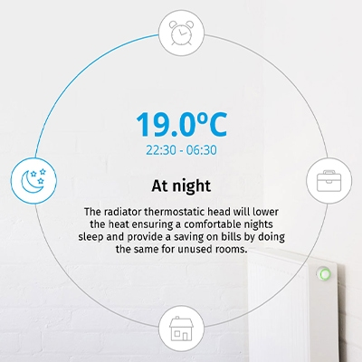 19.0°C @ 22:30 - 06:30