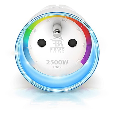 Power Measurement Blue