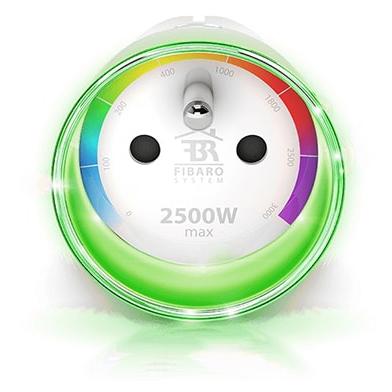 Power Measurement Green