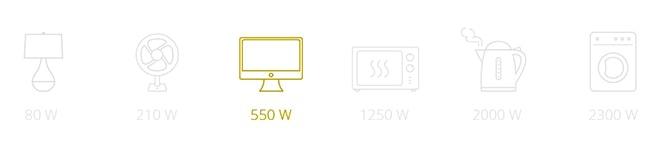 Power Measurement Key Yellow