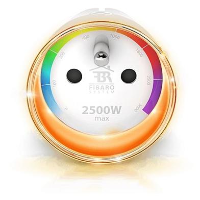 Power Measurement Orange