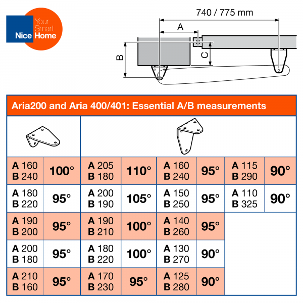 Aria200+400/1 Essential A/B measurements
