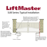 LiftMaster SUB Series Typical Installation
