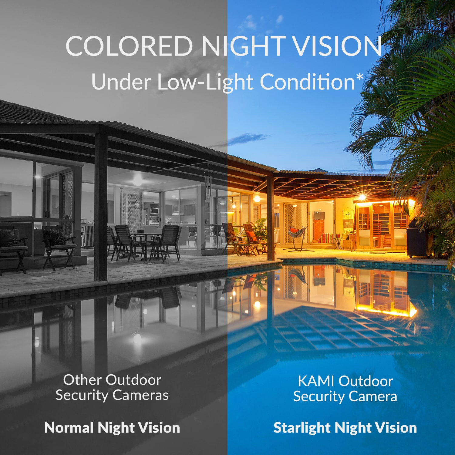 Coloured Night Vision - under low light conditions